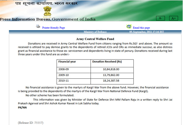 Indian Army Central welfare fund